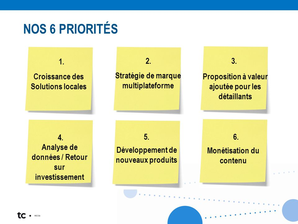 Croissance des Solutions locales 1. Stratégie de marque multiplateforme 2. Proposition à valeur ajoutée pour les détaillants 3. Analyse de données / R