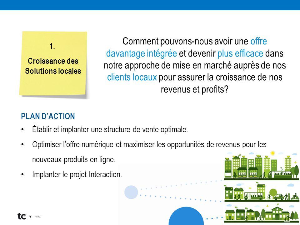 Croissance des Solutions locales 1.