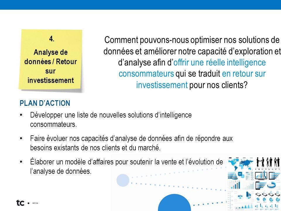 Six priorités stratégiques – Six comités de travail Analyse de données / Retour sur investissement 4. Comment pouvons-nous optimiser nos solutions de