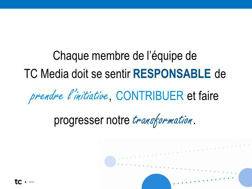 Chaque membre de l'équipe de TC Media doit se sentir RESPONSABLE de prendre l'initiative, CONTRIBUER et faire progresser notre transformation.