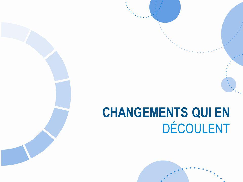 CHANGEMENTS QUI EN DÉCOULENT