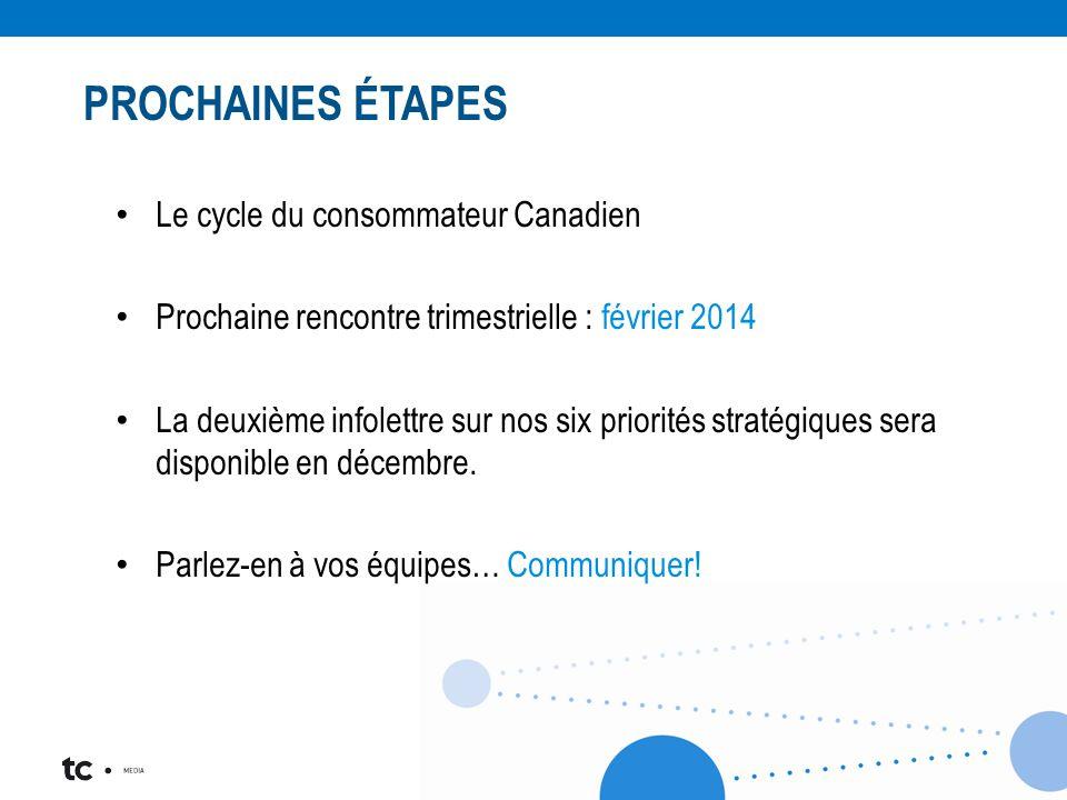 Le cycle du consommateur Canadien Prochaine rencontre trimestrielle : février 2014 La deuxième infolettre sur nos six priorités stratégiques sera disponible en décembre.