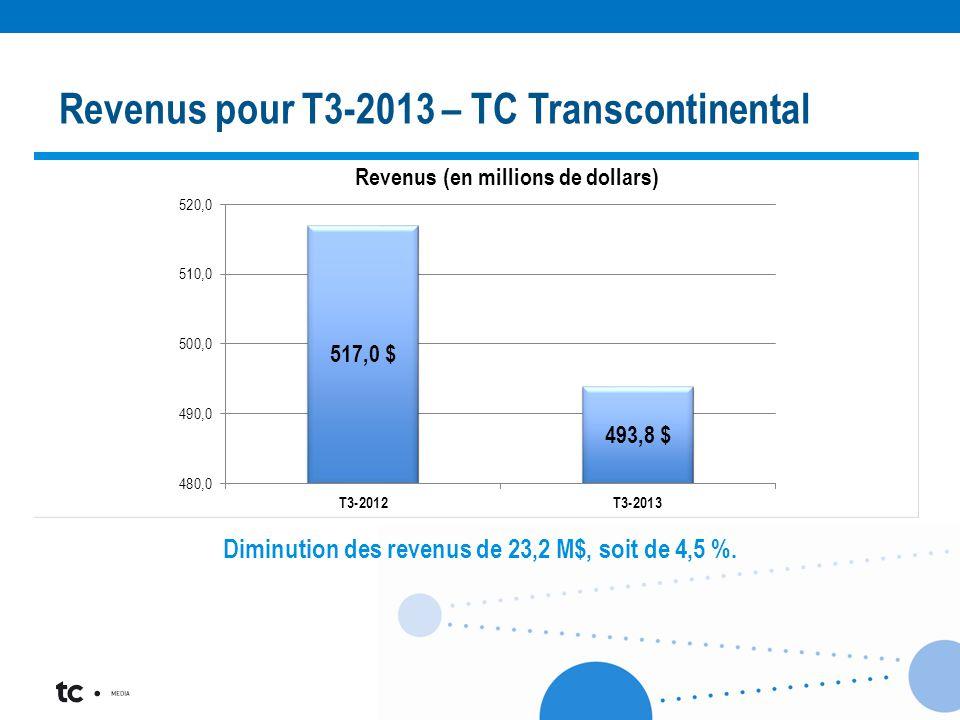 < Diminution des revenus de 23,2 M$, soit de 4,5 %. Revenus pour T3-2013 – TC Transcontinental
