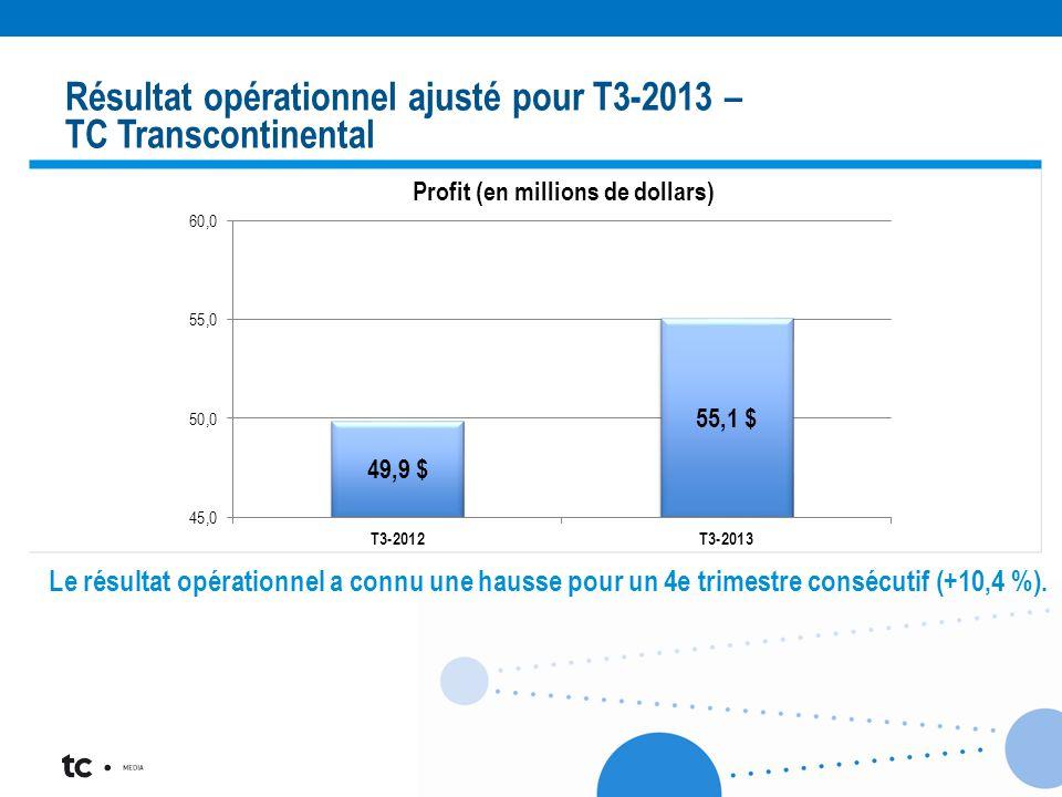 < Le résultat opérationnel a connu une hausse pour un 4e trimestre consécutif (+10,4 %). Résultat opérationnel ajusté pour T3-2013 – TC Transcontinent