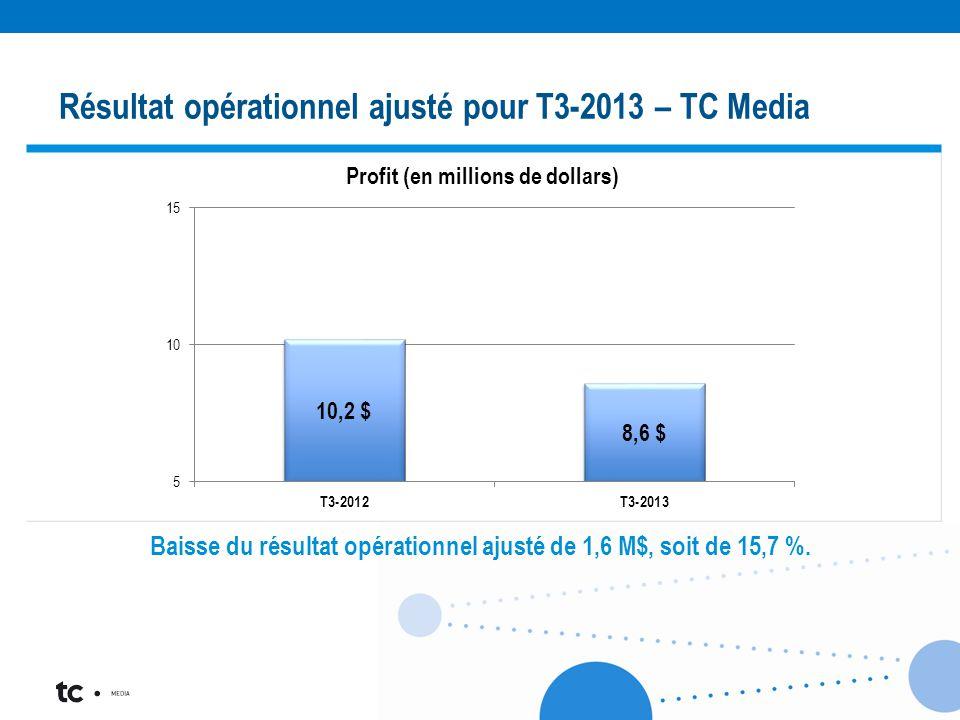 < Baisse du résultat opérationnel ajusté de 1,6 M$, soit de 15,7 %. Résultat opérationnel ajusté pour T3-2013 – TC Media