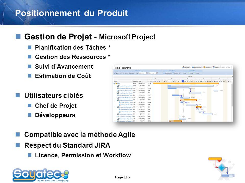 Page  5 Positionnement du Produit Gestion de Projet - Microsoft Project Planification des Tâches * Gestion des Ressources * Suivi d'Avancement Estima
