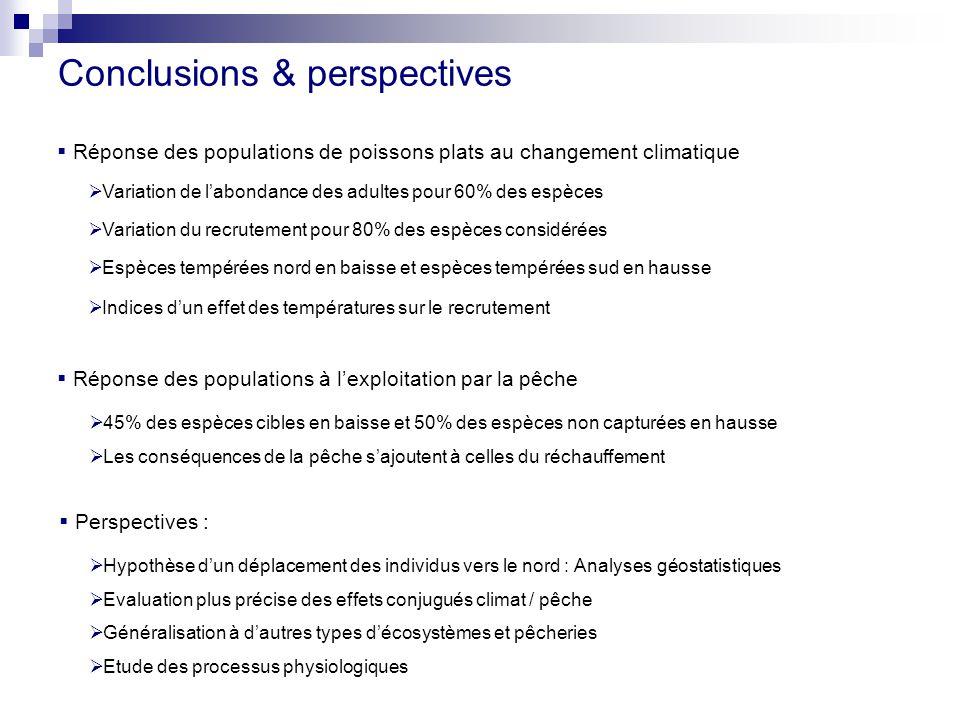 Conclusions & perspectives  Réponse des populations de poissons plats au changement climatique  Variation de l'abondance des adultes pour 60% des es