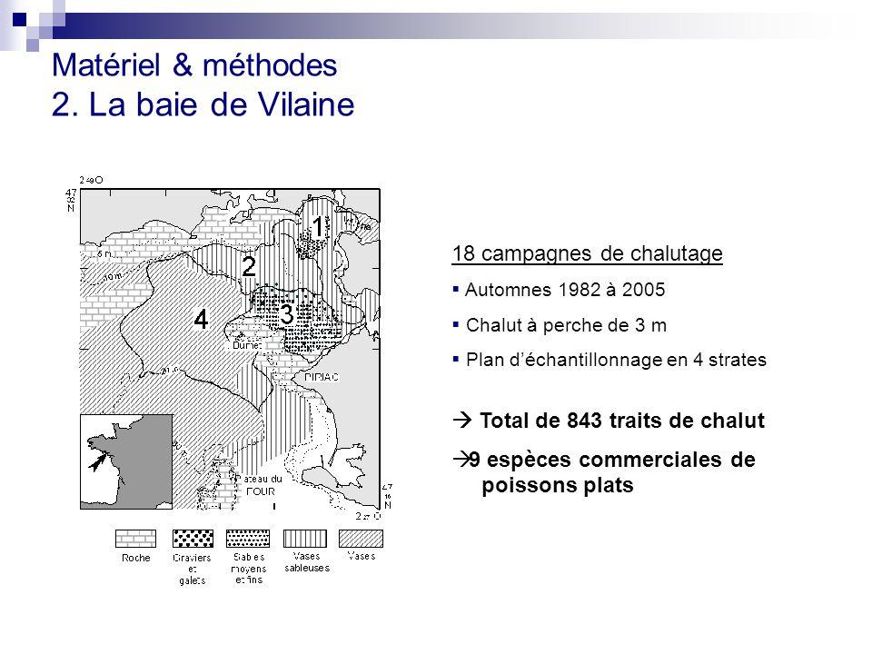 Matériel & méthodes 2. La baie de Vilaine 18 campagnes de chalutage  Automnes 1982 à 2005  Chalut à perche de 3 m  Plan d'échantillonnage en 4 stra