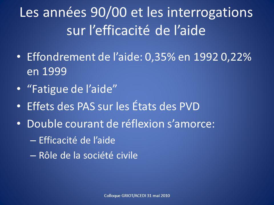 """Les années 90/00 et les interrogations sur l'efficacité de l'aide Effondrement de l'aide: 0,35% en 1992 0,22% en 1999 """"Fatigue de l'aide"""" Effets des P"""