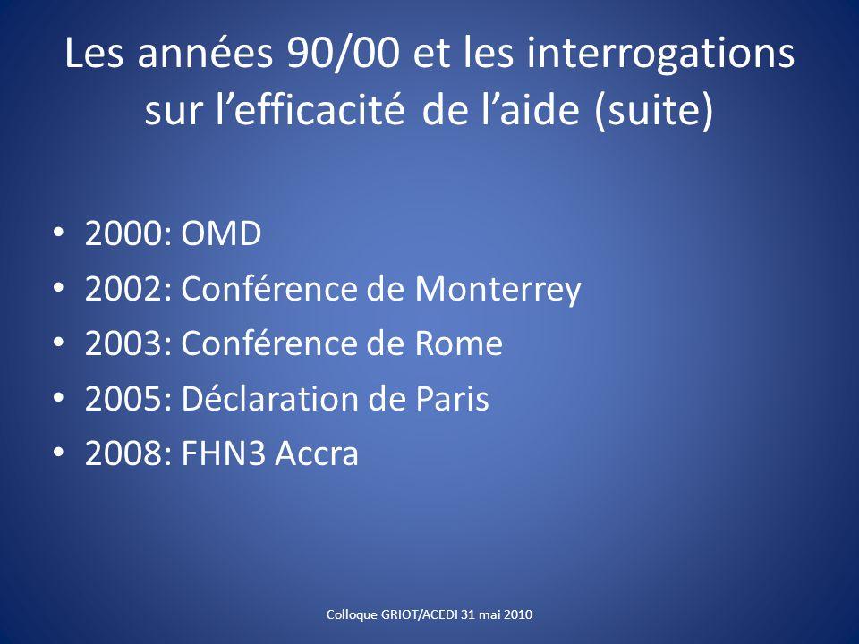 Les années 90/00 et les interrogations sur l'efficacité de l'aide (suite) 2000: OMD 2002: Conférence de Monterrey 2003: Conférence de Rome 2005: Décla