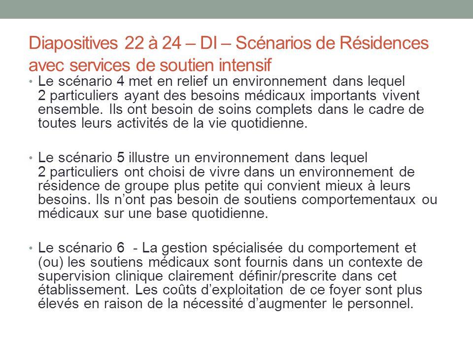 Diapositives 22 à 24 – DI – Scénarios de Résidences avec services de soutien intensif Le scénario 4 met en relief un environnement dans lequel 2 parti