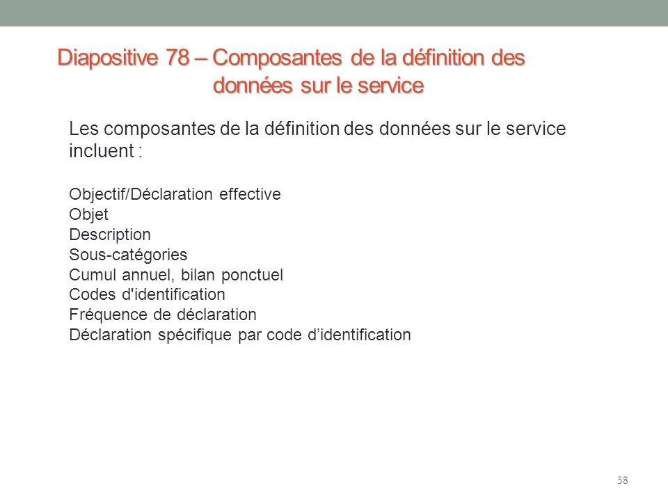 Diapositive 78 – Composantes de la définition des données sur le service 58 Les composantes de la définition des données sur le service incluent : Obj