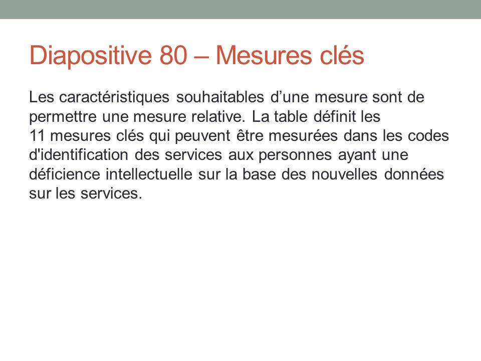 Diapositive 80 – Mesures clés Les caractéristiques souhaitables d'une mesure sont de permettre une mesure relative. La table définit les 11 mesures cl
