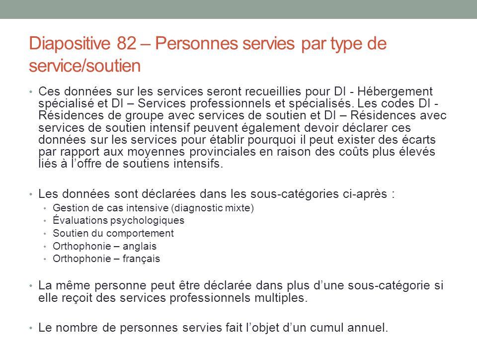 Diapositive 82 – Personnes servies par type de service/soutien Ces données sur les services seront recueillies pour DI - Hébergement spécialisé et DI