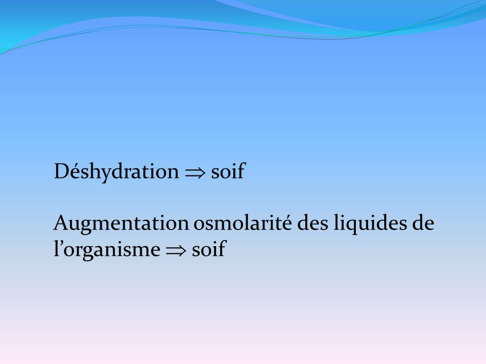 Déshydration  soif Augmentation osmolarité des liquides de l'organisme  soif