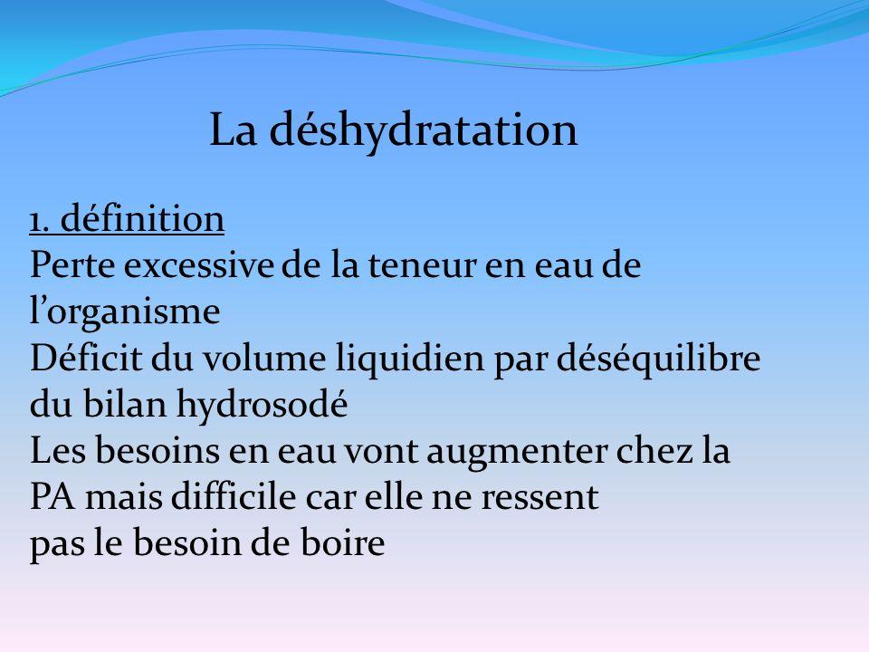La déshydratation 1. définition Perte excessive de la teneur en eau de l'organisme Déficit du volume liquidien par déséquilibre du bilan hydrosodé Les