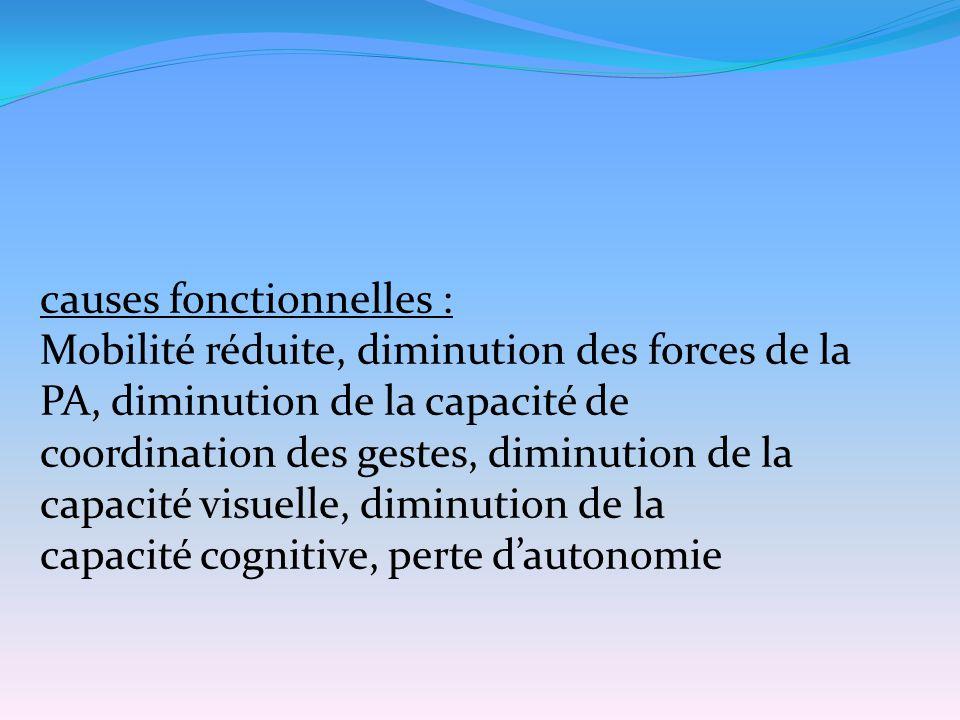 causes fonctionnelles : Mobilité réduite, diminution des forces de la PA, diminution de la capacité de coordination des gestes, diminution de la capac