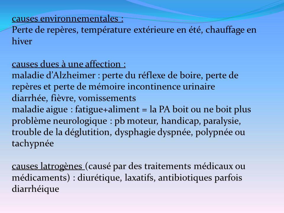 causes environnementales : Perte de repères, température extérieure en été, chauffage en hiver causes dues à une affection : maladie d'Alzheimer : per