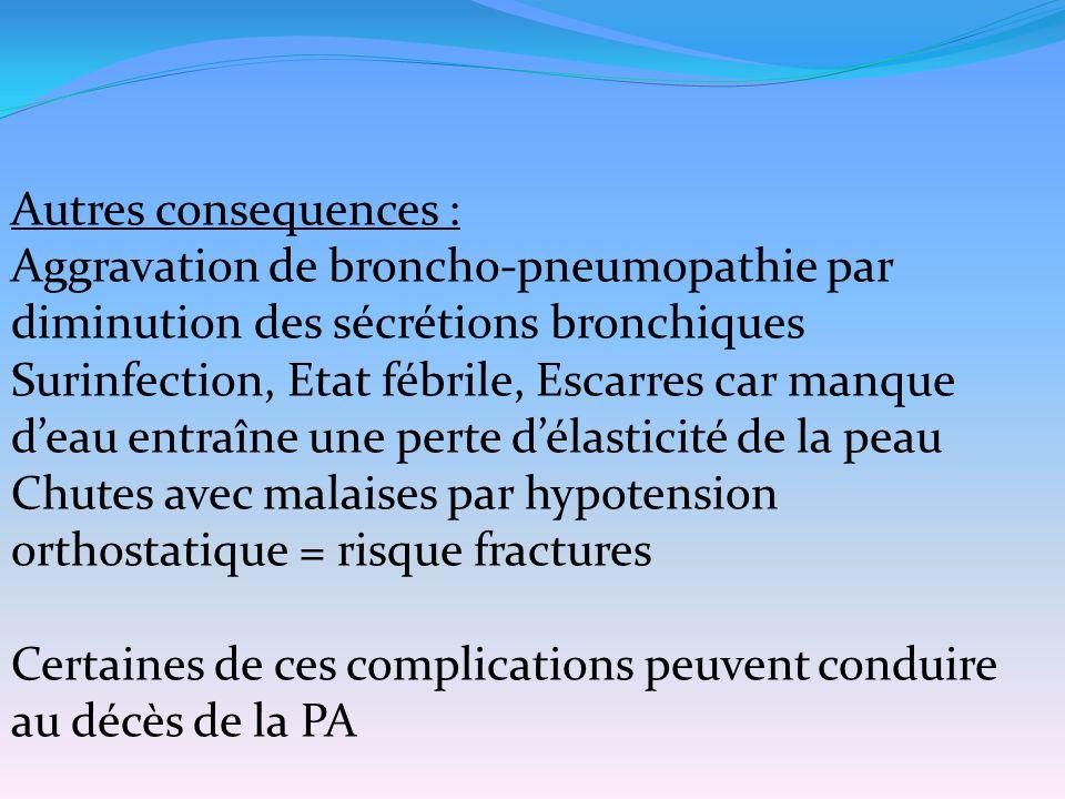 Autres consequences : Aggravation de broncho-pneumopathie par diminution des sécrétions bronchiques Surinfection, Etat fébrile, Escarres car manque d'