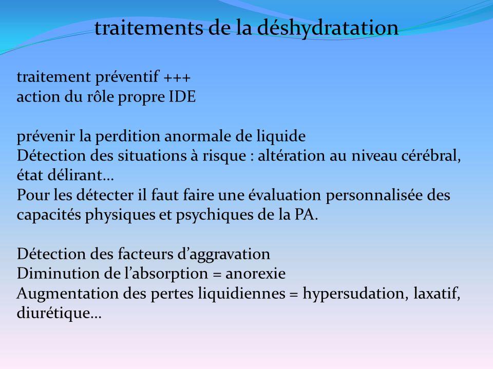 traitements de la déshydratation traitement préventif +++ action du rôle propre IDE prévenir la perdition anormale de liquide Détection des situations