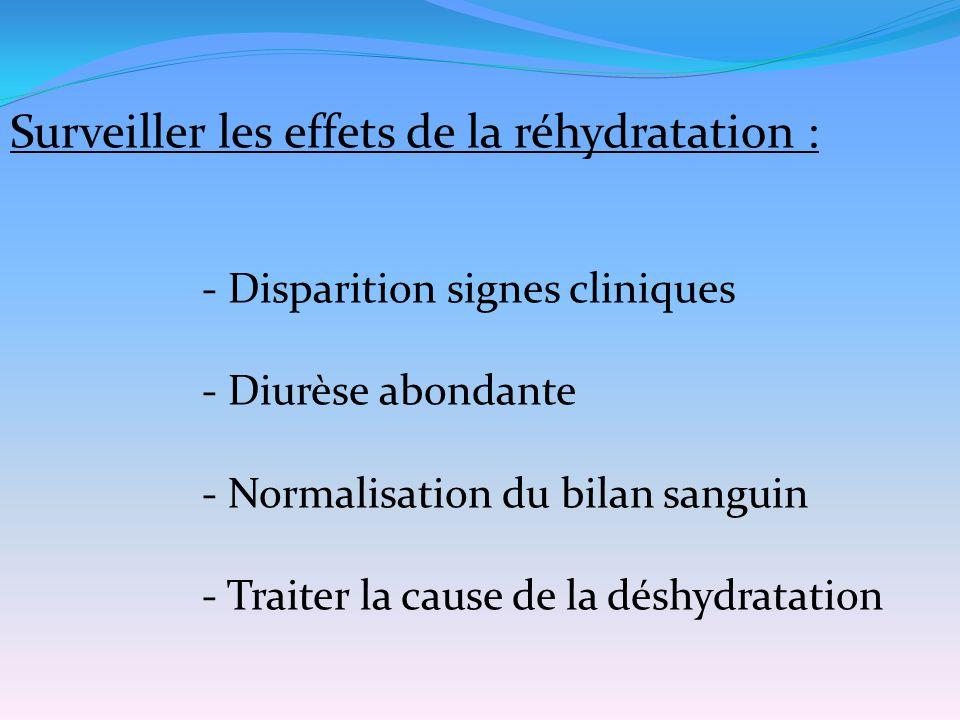 Surveiller les effets de la réhydratation : - Disparition signes cliniques - Diurèse abondante - Normalisation du bilan sanguin - Traiter la cause de