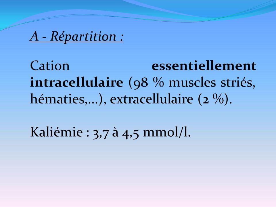 A - Répartition : Cation essentiellement intracellulaire (98 % muscles striés, hématies,...), extracellulaire (2 %). Kaliémie : 3,7 à 4,5 mmol/l.