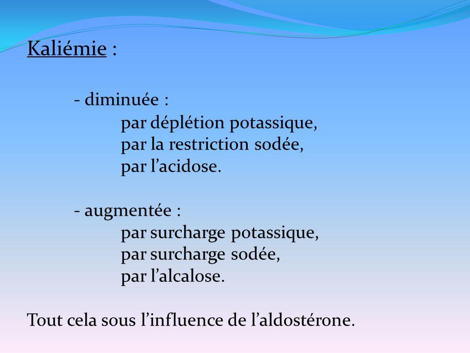 Kaliémie : - diminuée : par déplétion potassique, par la restriction sodée, par l'acidose. - augmentée : par surcharge potassique, par surcharge sodée
