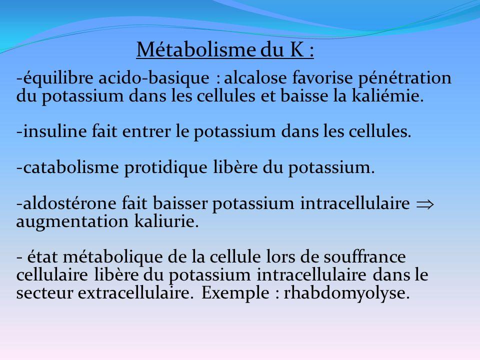Métabolisme du K : -équilibre acido-basique : alcalose favorise pénétration du potassium dans les cellules et baisse la kaliémie. -insuline fait entre