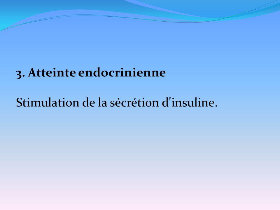 3. Atteinte endocrinienne Stimulation de la sécrétion d'insuline.