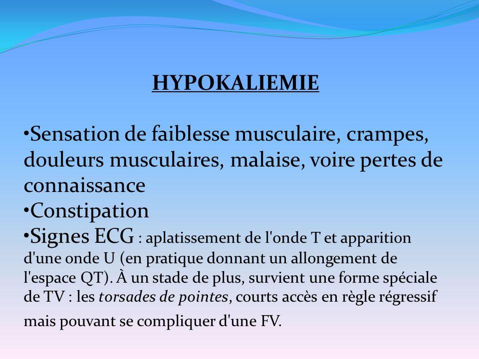 HYPOKALIEMIE Sensation de faiblesse musculaire, crampes, douleurs musculaires, malaise, voire pertes de connaissance Constipation Signes ECG : aplatis