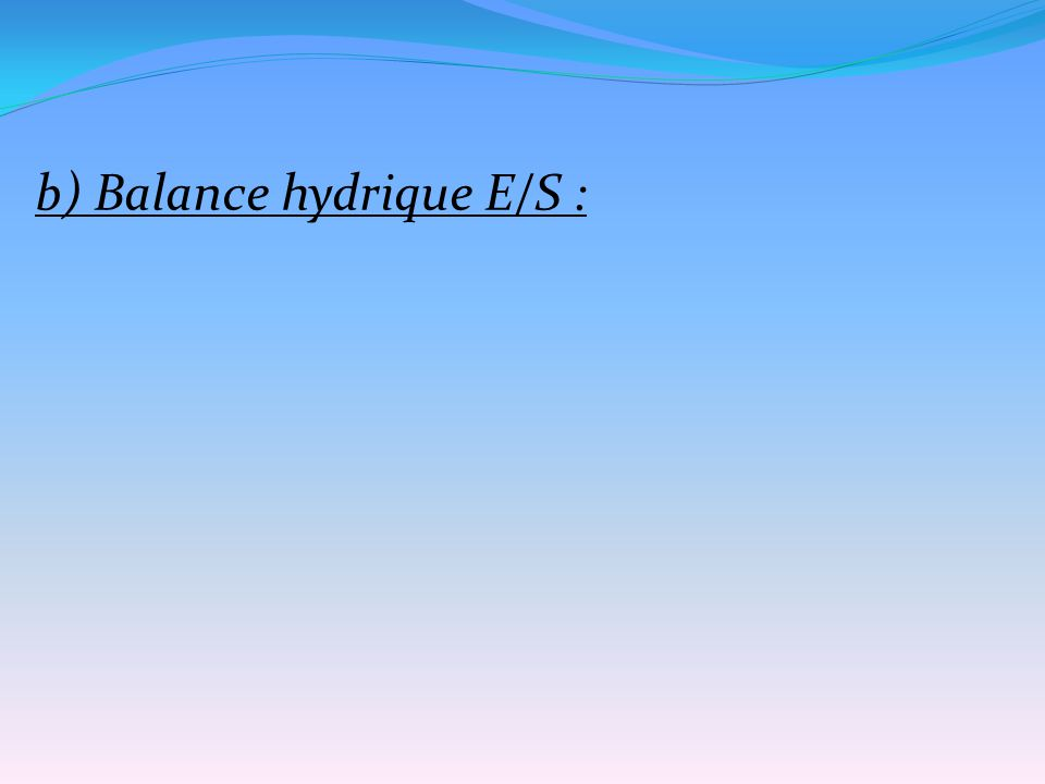 Entrée endogène : mécanisme oxydatif, 300 ml/24h Entrée exogène : alimentation, boisson, perfusion, sonde, 2000 ml/j Sortie rénale.