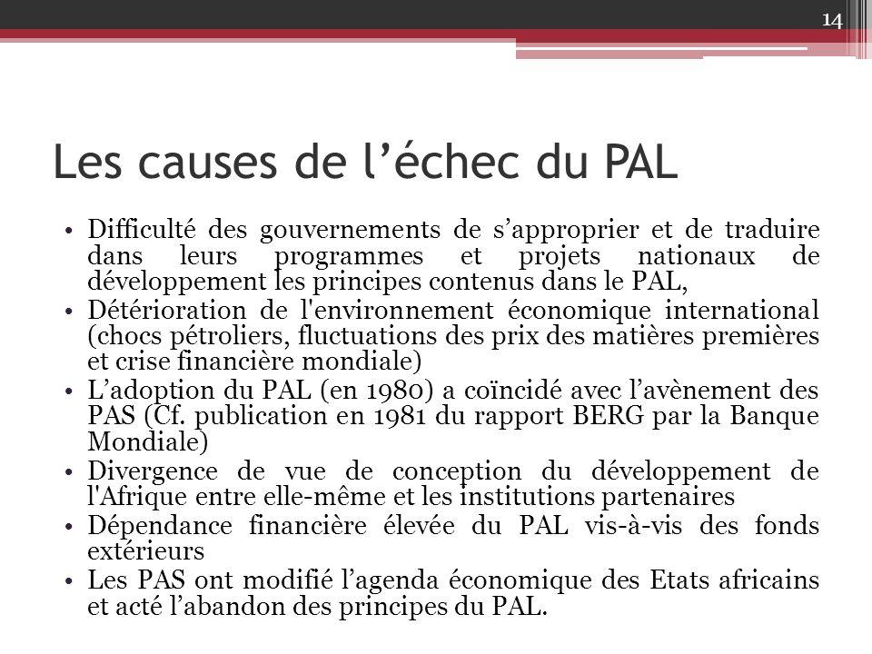 Les causes de l'échec du PAL Difficulté des gouvernements de s'approprier et de traduire dans leurs programmes et projets nationaux de développement l