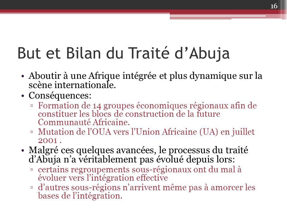 But et Bilan du Traité d'Abuja Aboutir à une Afrique intégrée et plus dynamique sur la scène internationale. Conséquences: ▫Formation de 14 groupes éc