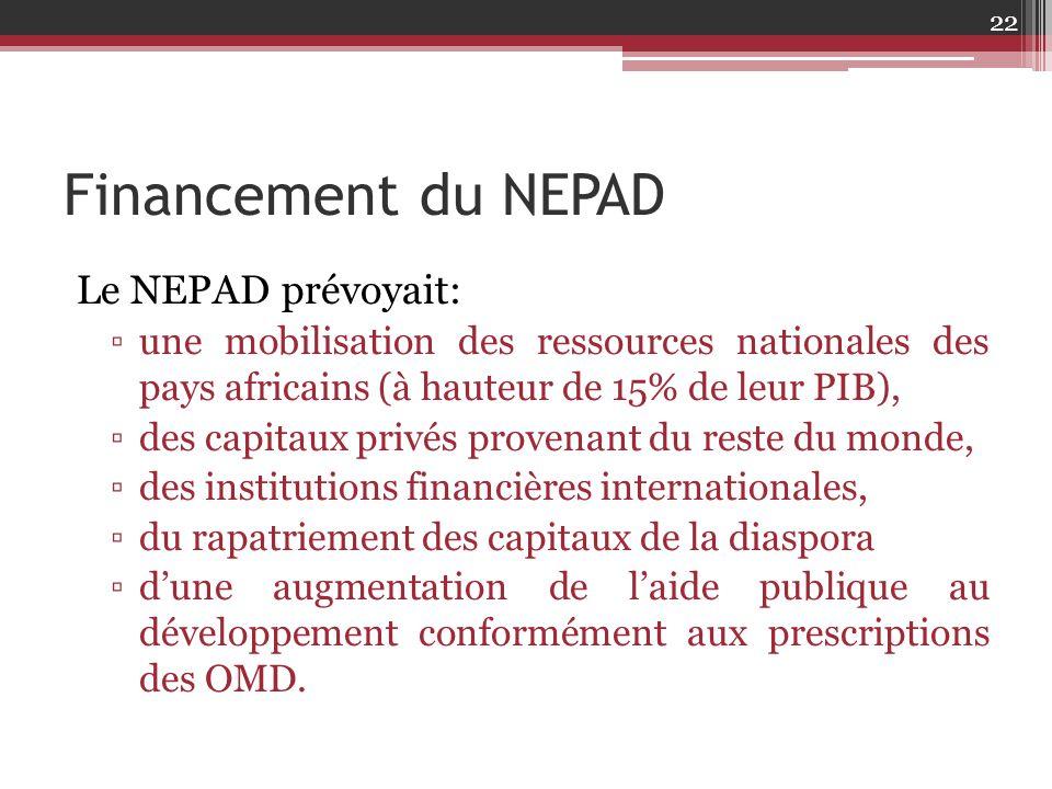 Financement du NEPAD Le NEPAD prévoyait: ▫une mobilisation des ressources nationales des pays africains (à hauteur de 15% de leur PIB), ▫des capitaux