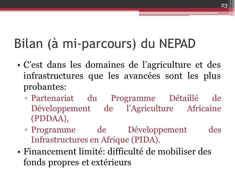 Bilan (à mi-parcours) du NEPAD C'est dans les domaines de l'agriculture et des infrastructures que les avancées sont les plus probantes: ▫Partenariat