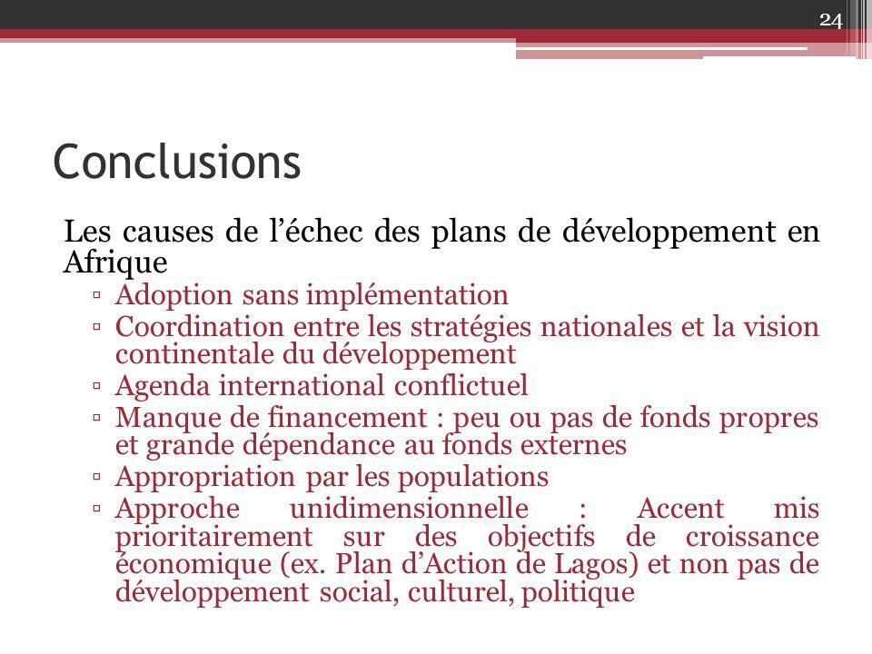 Conclusions Les causes de l'échec des plans de développement en Afrique ▫Adoption sans implémentation ▫Coordination entre les stratégies nationales et