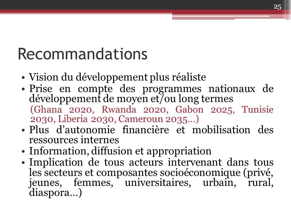 Recommandations Vision du développement plus réaliste Prise en compte des programmes nationaux de développement de moyen et/ou long termes (Ghana 2020
