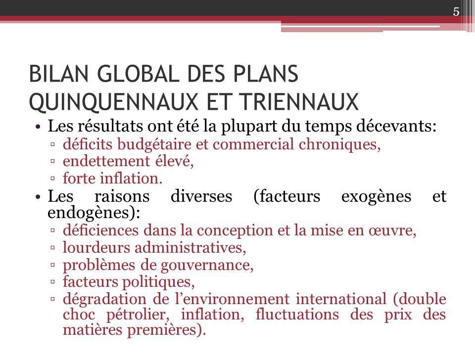 BILAN GLOBAL DES PLANS QUINQUENNAUX ET TRIENNAUX Les résultats ont été la plupart du temps décevants: ▫déficits budgétaire et commercial chroniques, ▫