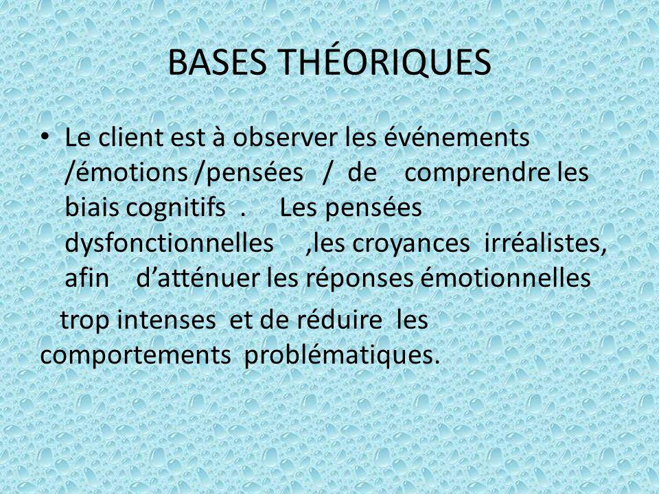 BASES THÉORIQUES Le client est à observer les événements /émotions /pensées / de comprendre les biais cognitifs. Les pensées dysfonctionnelles,les cro