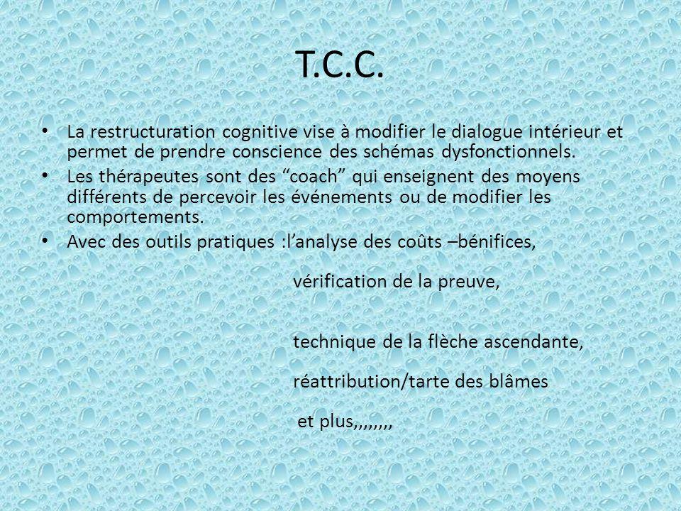 T.C.C. La restructuration cognitive vise à modifier le dialogue intérieur et permet de prendre conscience des schémas dysfonctionnels. Les thérapeutes