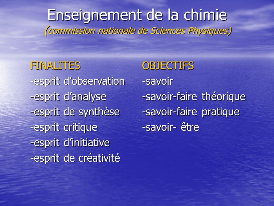 Enseignement de la chimie ( commission nationale de Sciences Physiques) FINALITES -esprit d'observation -esprit d'analyse -esprit de synthèse -esprit