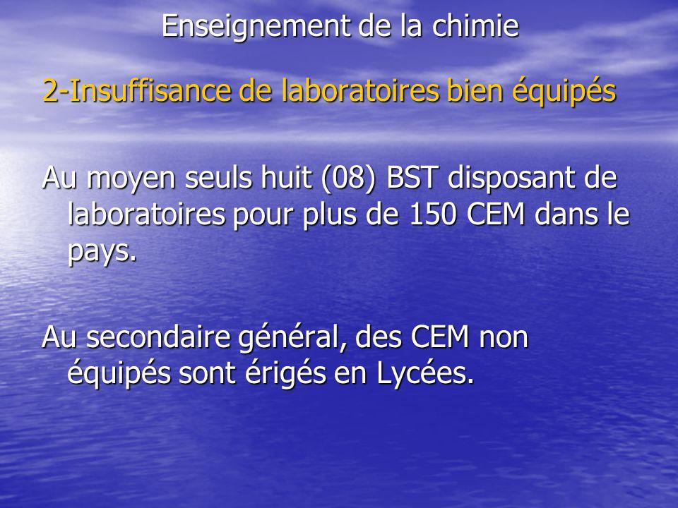 Enseignement de la chimie 2-Insuffisance de laboratoires bien équipés Au moyen seuls huit (08) BST disposant de laboratoires pour plus de 150 CEM dans le pays.