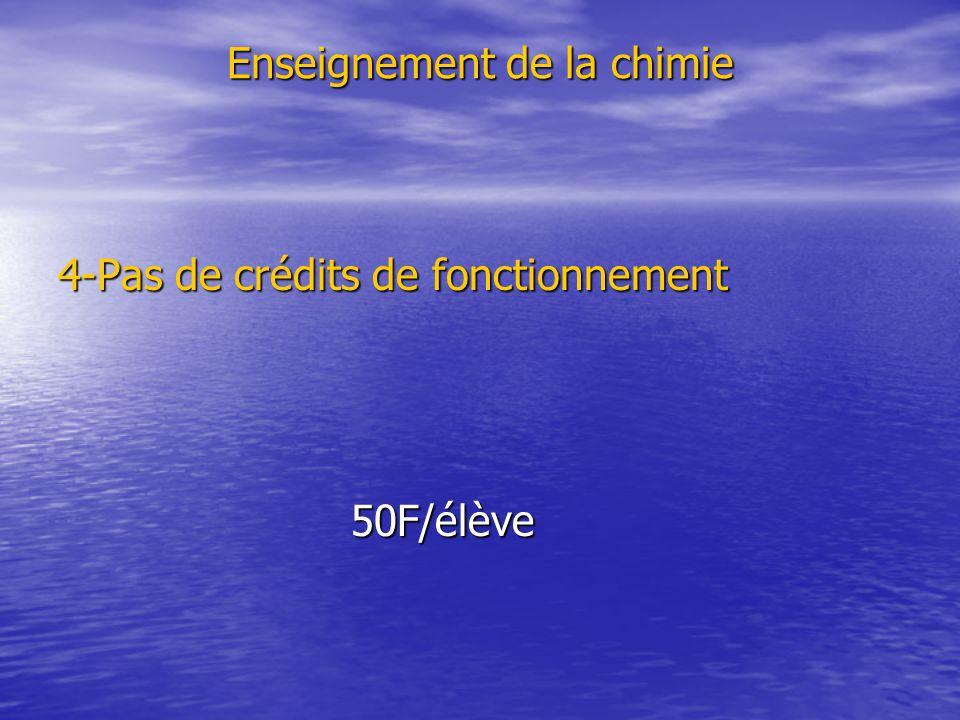 Enseignement de la chimie 4-Pas de crédits de fonctionnement 50F/élève 50F/élève