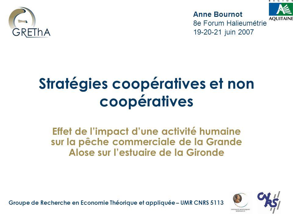 Groupe de Recherche en Economie Théorique et appliquée – UMR CNRS 5113 Coopération partielle Stock seuil périodes de punition Quantités échappées : et et