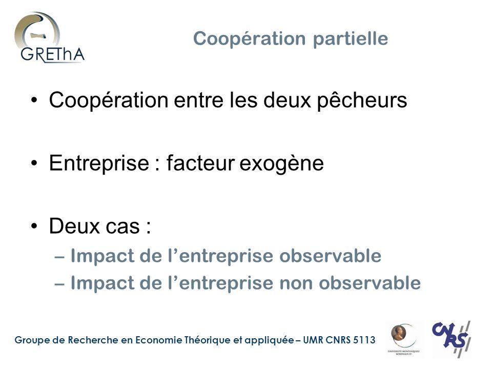 Groupe de Recherche en Economie Théorique et appliquée – UMR CNRS 5113 Coopération partielle Coopération entre les deux pêcheurs Entreprise : facteur exogène Deux cas : –Impact de l'entreprise observable –Impact de l'entreprise non observable