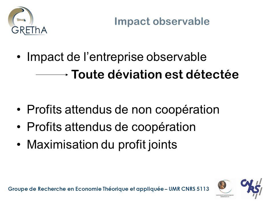 Groupe de Recherche en Economie Théorique et appliquée – UMR CNRS 5113 Impact observable Impact de l'entreprise observable Toute déviation est détectée Profits attendus de non coopération Profits attendus de coopération Maximisation du profit joints