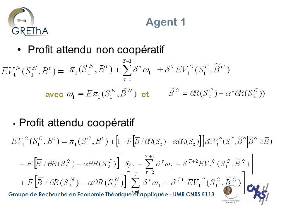 Groupe de Recherche en Economie Théorique et appliquée – UMR CNRS 5113 Agent 1 Profit attendu non coopératif avec et Profit attendu coopératif