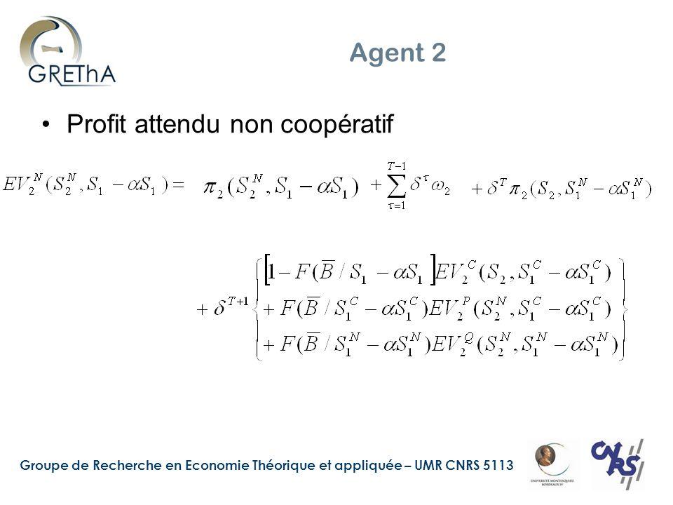 Groupe de Recherche en Economie Théorique et appliquée – UMR CNRS 5113 Agent 2 Profit attendu non coopératif