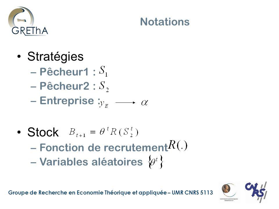 Groupe de Recherche en Economie Théorique et appliquée – UMR CNRS 5113 Stratégies Pêcheur 1EntreprisePêcheur 2 Stock disponible periode t BtBt S 1 -α t S 1 StratégiesS1S1 α t S 1 S2S2 Stock disponible periode t+1 θ t R(S 2 )-α t θ t R(S 2 )