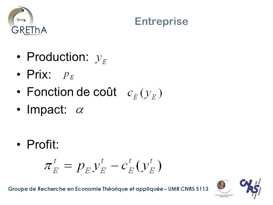 Groupe de Recherche en Economie Théorique et appliquée – UMR CNRS 5113 Non coopération Pêcheur 1 Pêcheur 2
